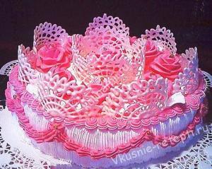 Айсинг для торта