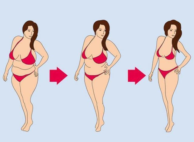 Как похудеть на 8 кг за 5 дней? Да легко, смотрите как… 1