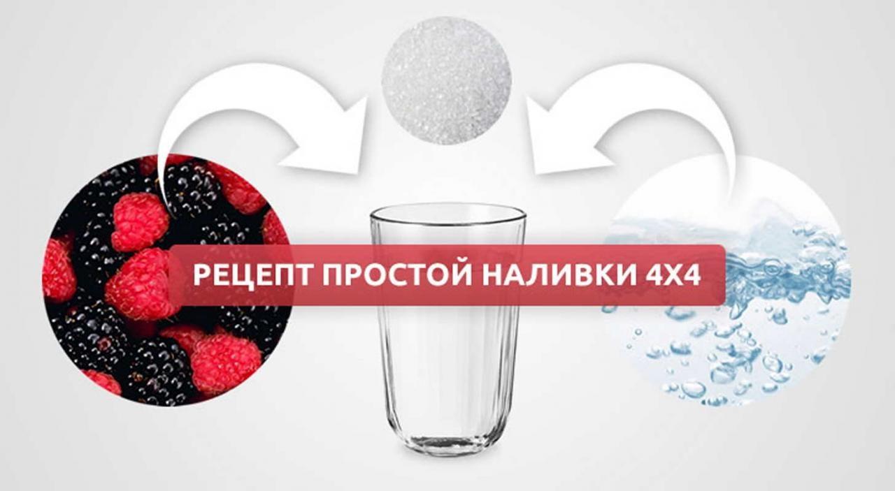 1521150090_recept-nalivki-4-na-4-2