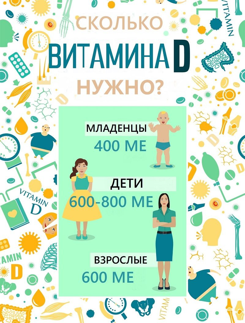 vitamin-d-posters-08