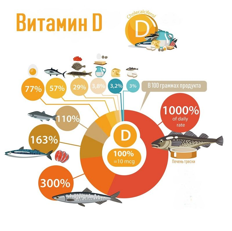 vitamin-d-5