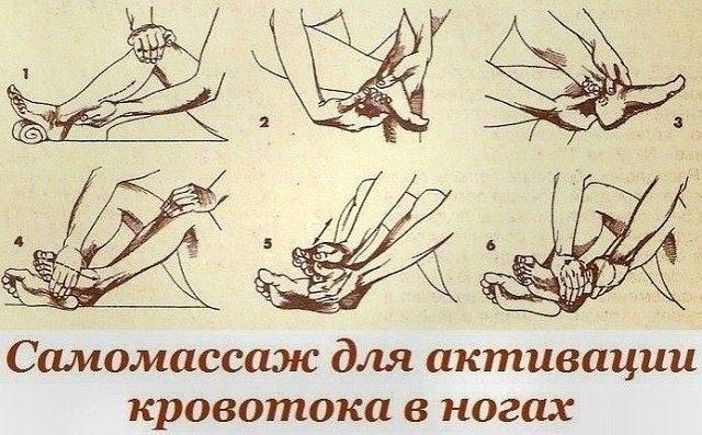 samomaccazh-dlya-aktivaczii-kpovotoka-v-nogah-1